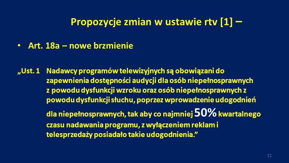 Propozycje zmian w ustawie rtv [1] –
